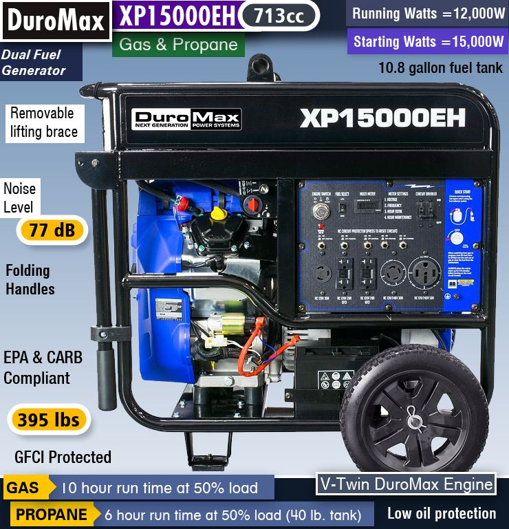 DeWalt,14,000E,HondaGX 688cc, Elect Start/Battery Incl Low